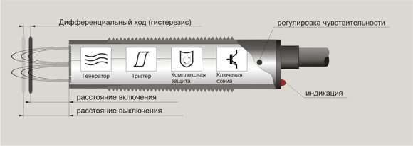 Схема функциональная емкостного выключателя с комплексной защитой