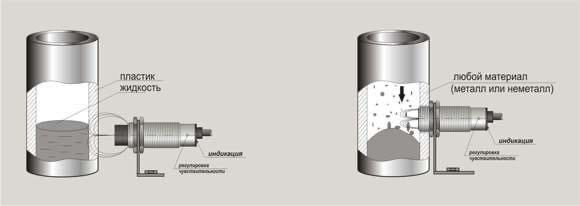 Пример установки выключателя c выносной (слева) и не выносной (справа) чувствительной поверхностью